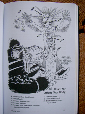 illustration from 98.6 Survival book