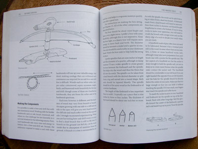 pages showing friction fire method